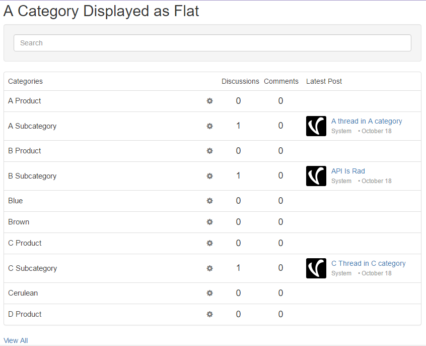 The flat categories module, shown here blending in with the theme.